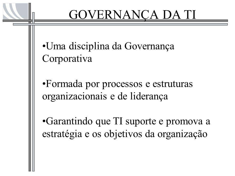 GOVERNANÇA DA TI Uma disciplina da Governança Corporativa
