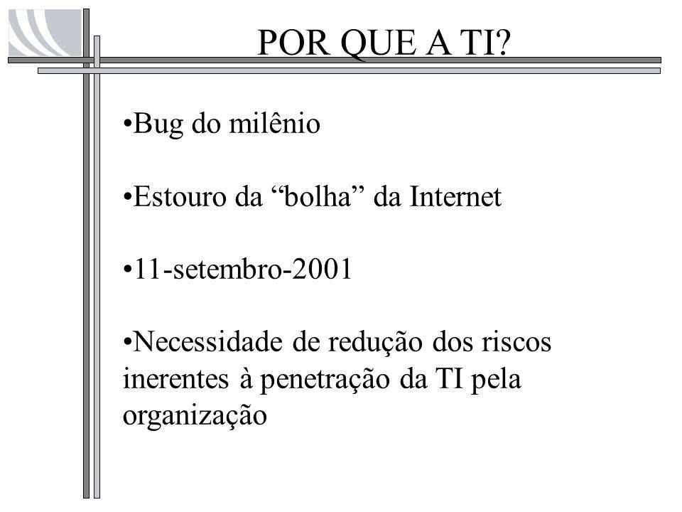 POR QUE A TI Bug do milênio Estouro da bolha da Internet