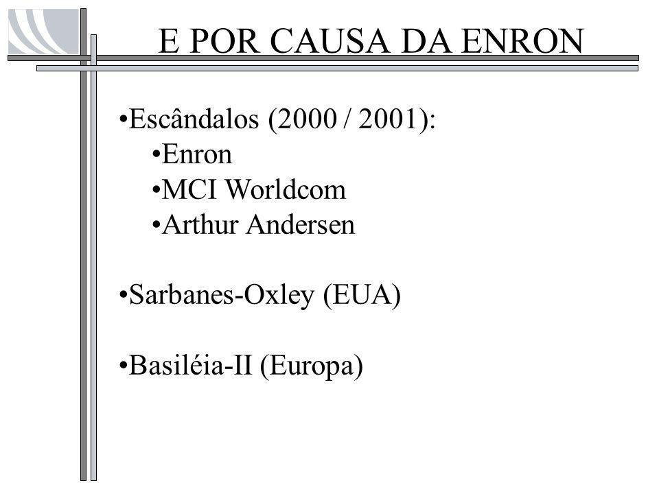 E POR CAUSA DA ENRON Escândalos (2000 / 2001): Enron MCI Worldcom
