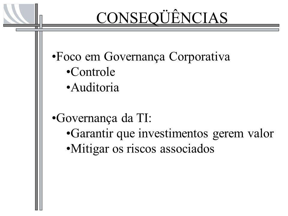 CONSEQÜÊNCIAS Foco em Governança Corporativa Controle Auditoria