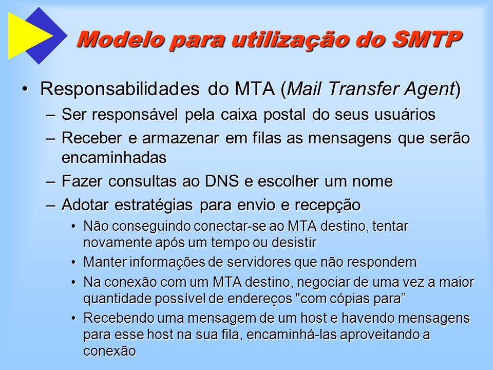 Modelo para utilização do SMTP