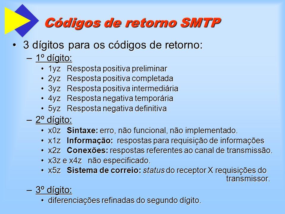 Códigos de retorno SMTP