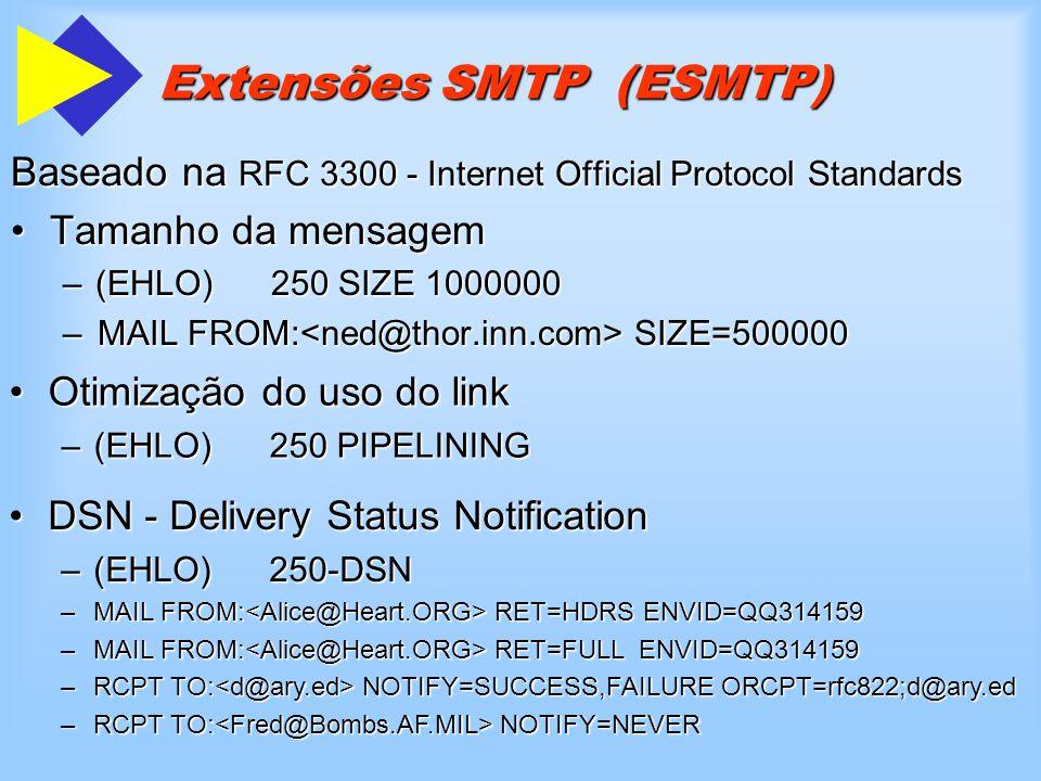 Extensões SMTP (ESMTP)