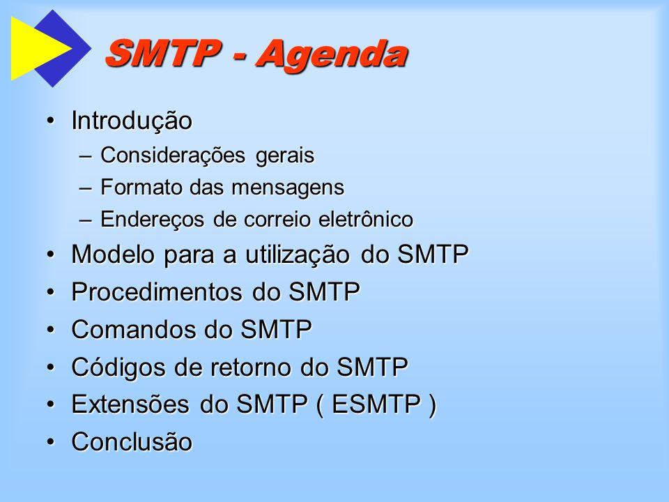 SMTP - Agenda Introdução Modelo para a utilização do SMTP