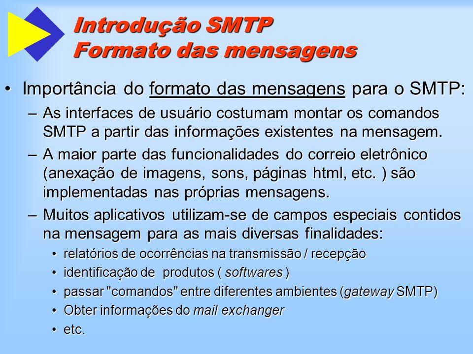 Introdução SMTP Formato das mensagens