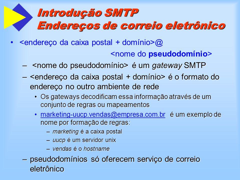 Introdução SMTP Endereços de correio eletrônico