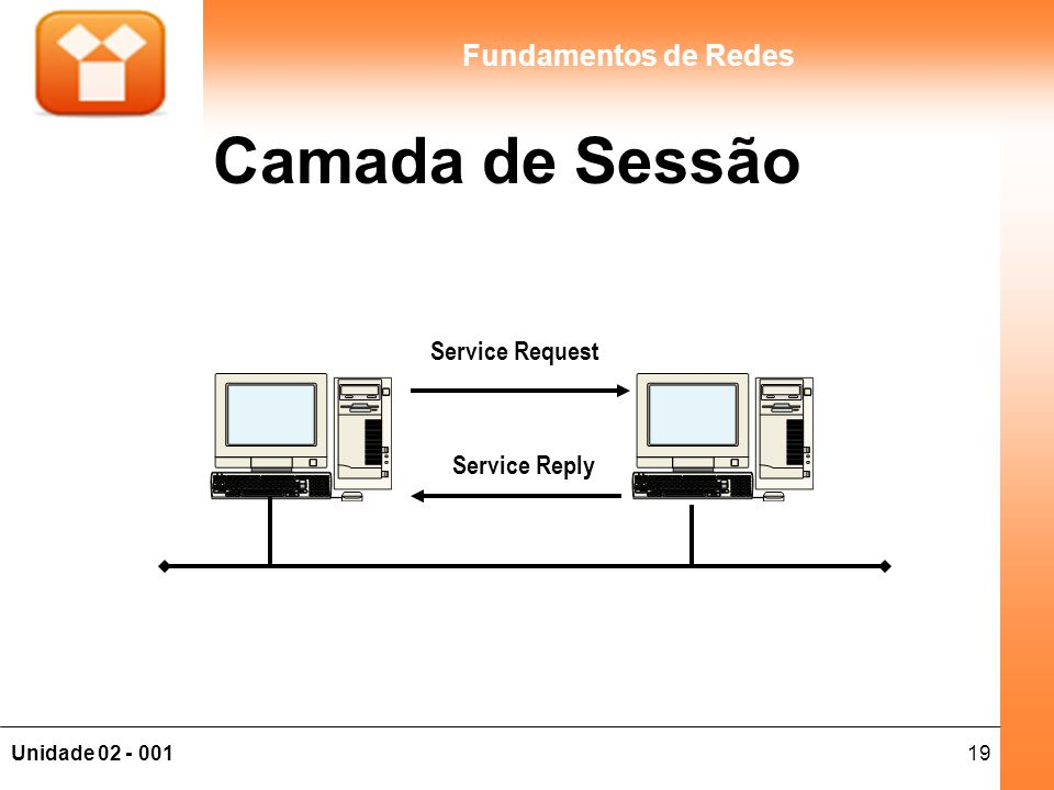 Camada de Sessão Service Request Service Reply