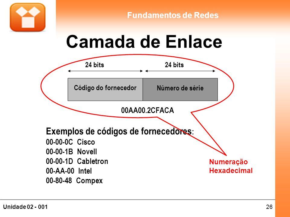 Camada de Enlace Exemplos de códigos de fornecedores: 00AA00.2CFACA