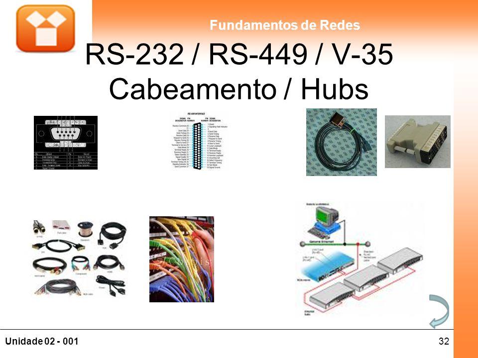 RS-232 / RS-449 / V-35 Cabeamento / Hubs