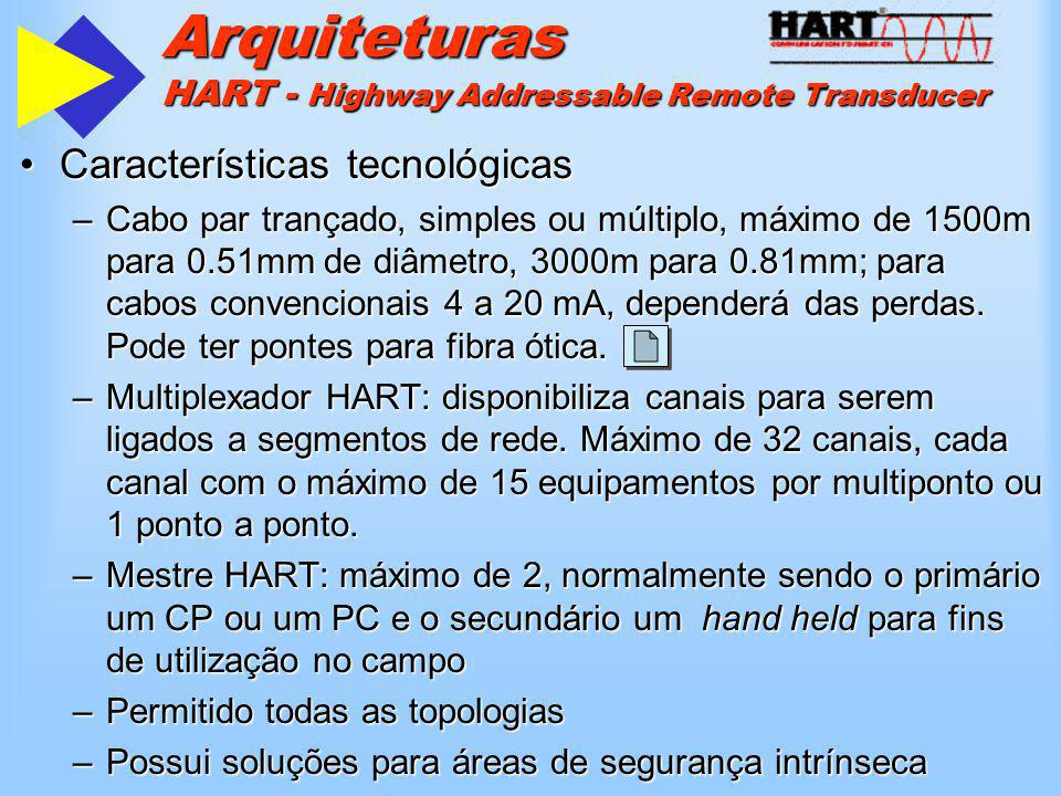 Arquiteturas HART - Highway Addressable Remote Transducer