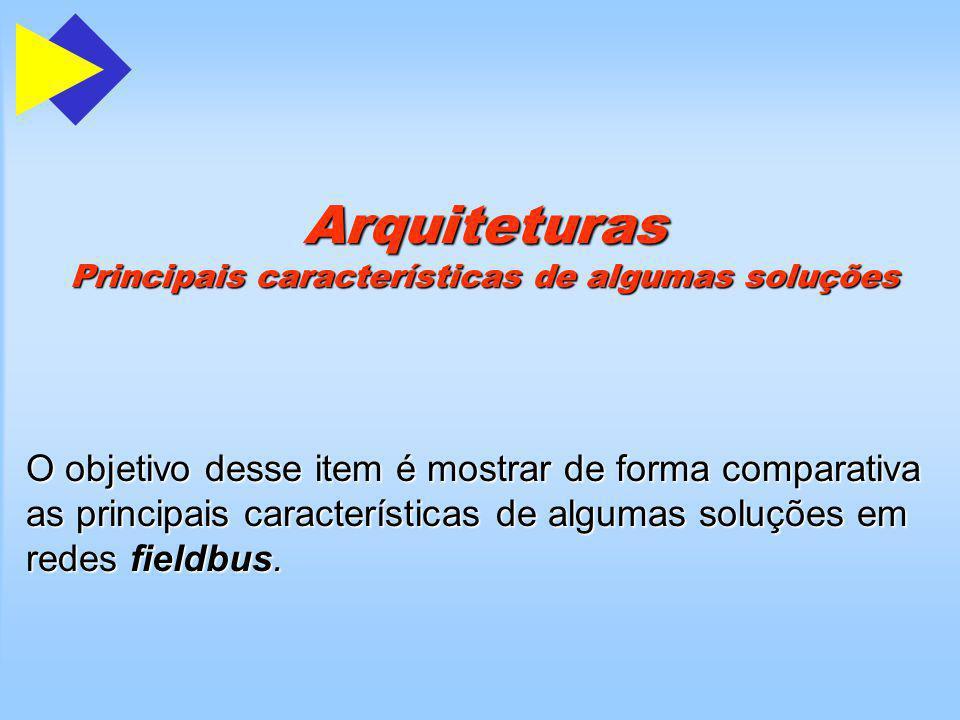 Arquiteturas Principais características de algumas soluções