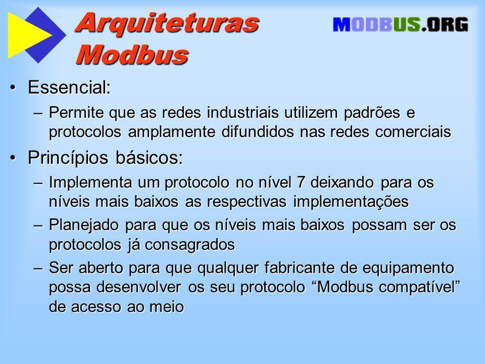 Arquiteturas Modbus Essencial: Princípios básicos: