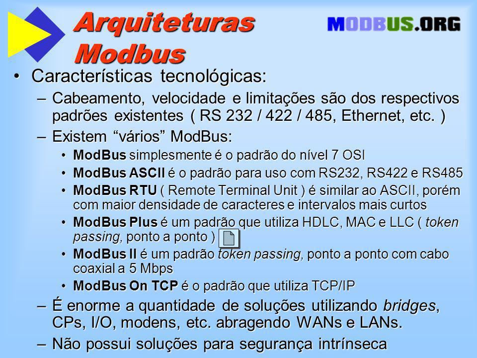 Arquiteturas Modbus Características tecnológicas: