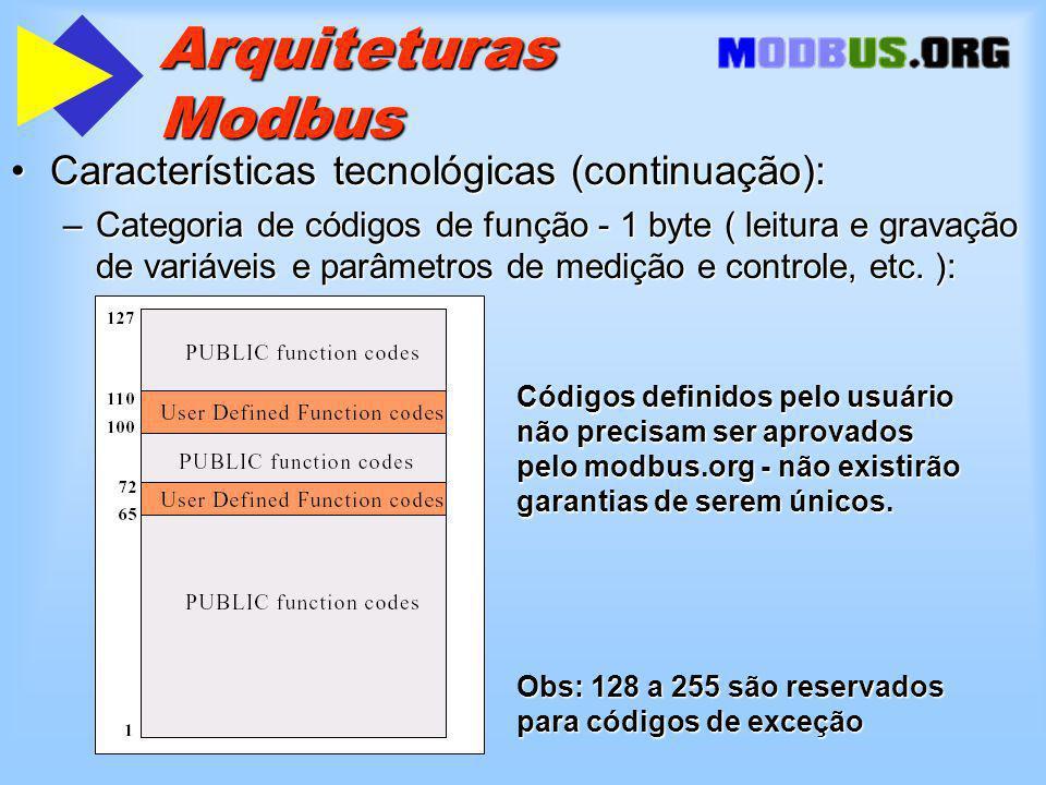 Arquiteturas Modbus Características tecnológicas (continuação):