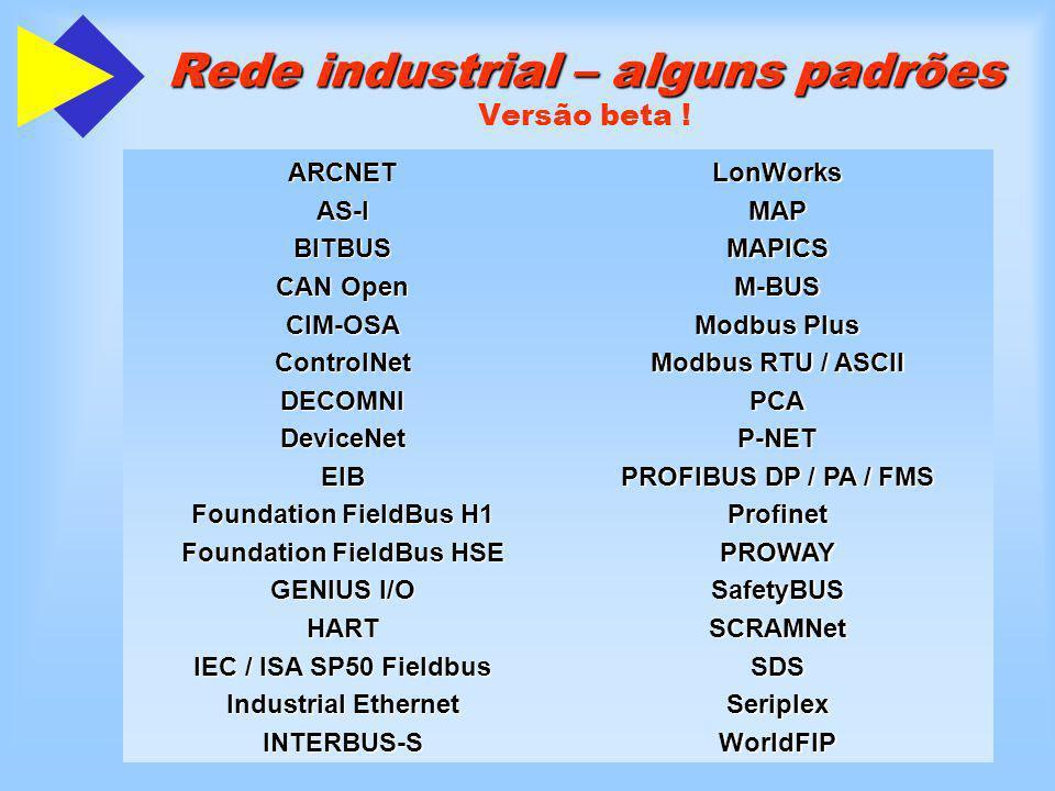 Rede industrial – alguns padrões Versão beta !