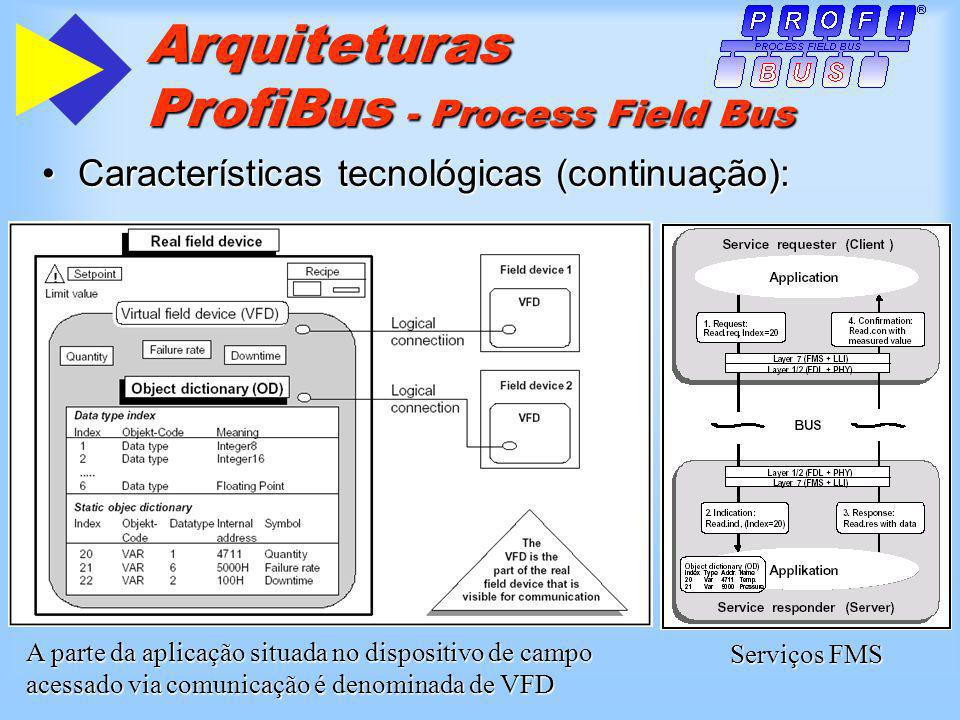 Arquiteturas ProfiBus - Process Field Bus