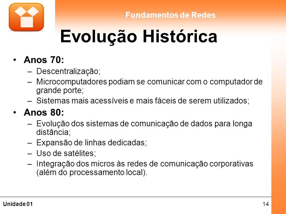 Evolução Histórica Anos 70: Anos 80: Descentralização;