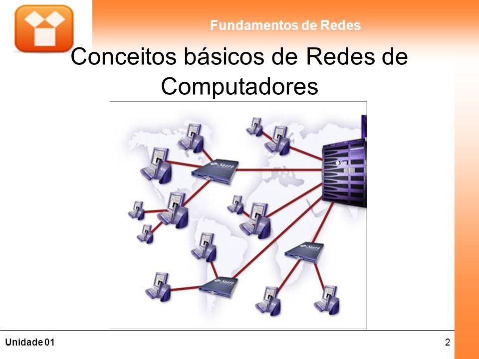 Conceitos básicos de Redes de Computadores