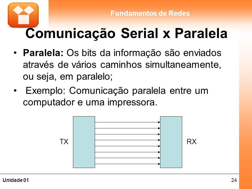 Comunicação Serial x Paralela
