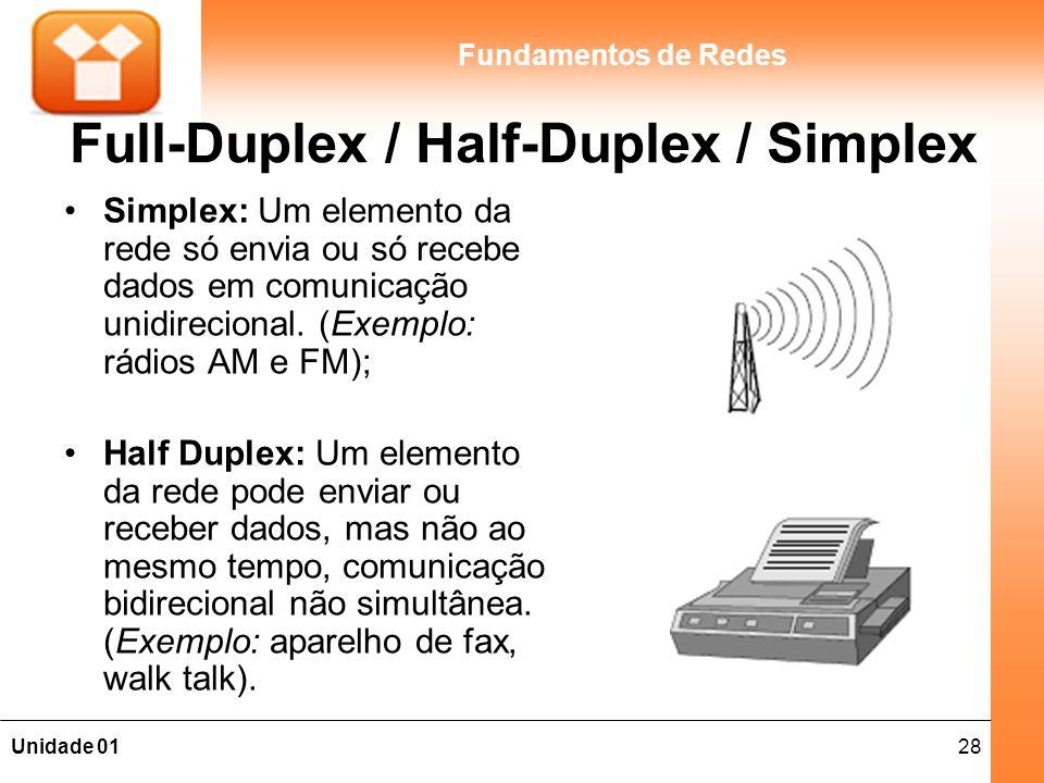 Full-Duplex / Half-Duplex / Simplex