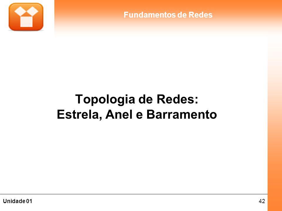 Topologia de Redes: Estrela, Anel e Barramento