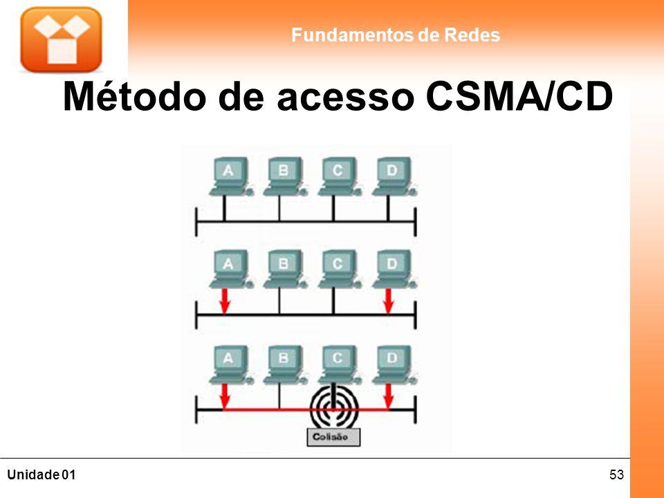 Método de acesso CSMA/CD