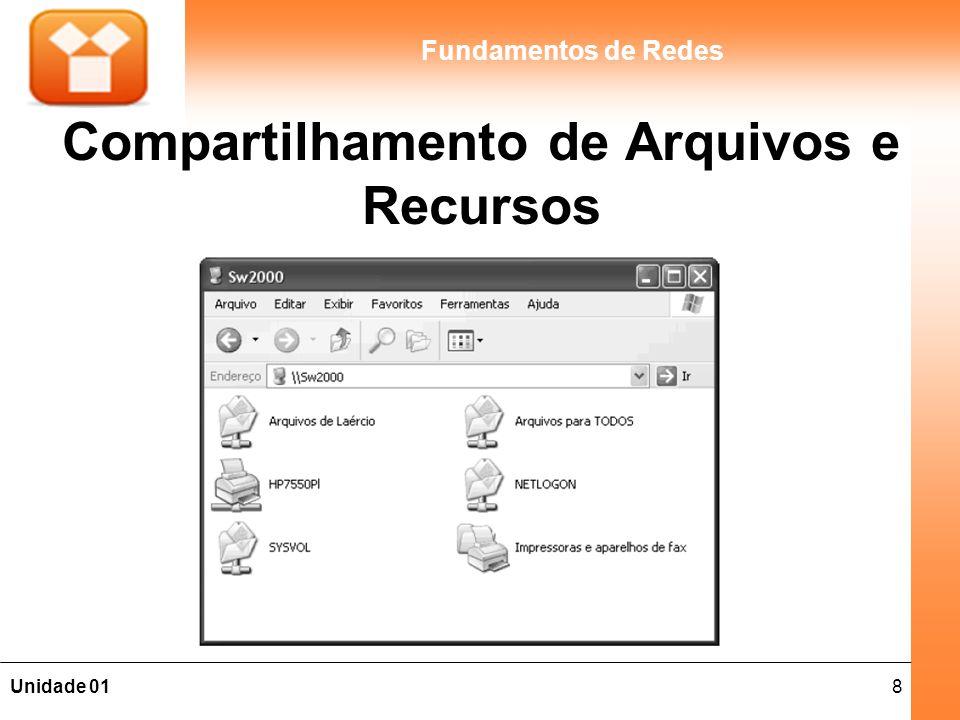 Compartilhamento de Arquivos e Recursos