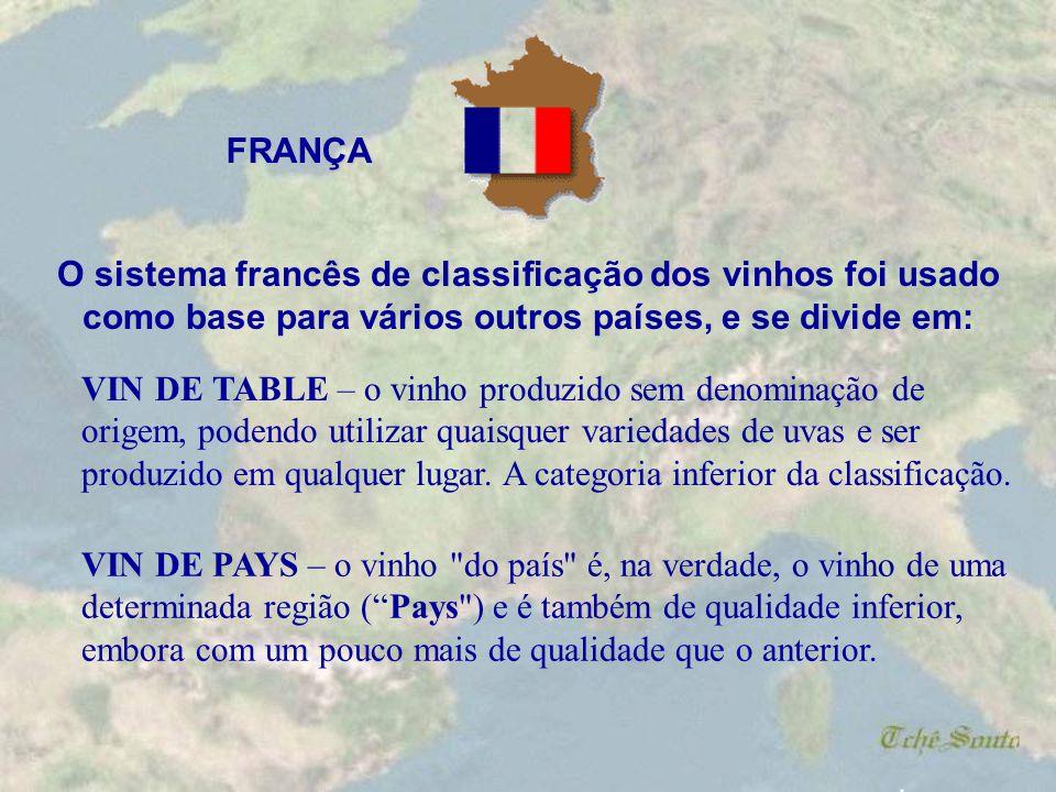 O sistema francês de classificação dos vinhos foi usado