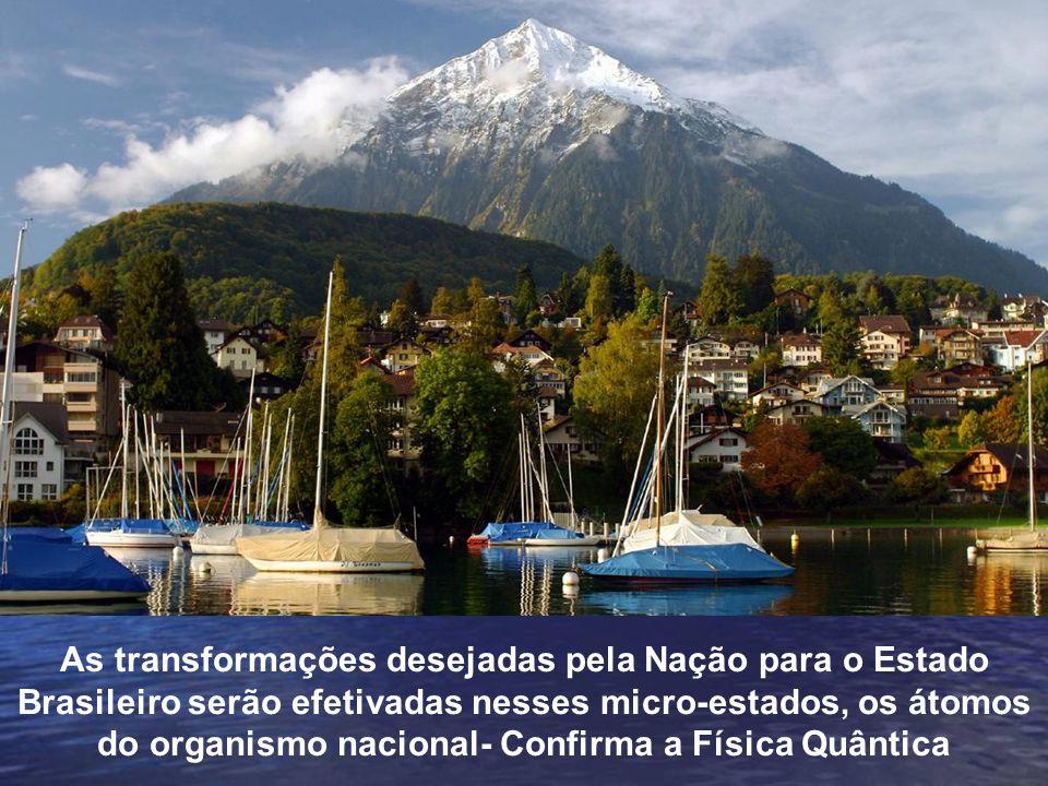 As transformações desejadas pela Nação para o Estado Brasileiro serão efetivadas nesses micro-estados, os átomos do organismo nacional- Confirma a Física Quântica