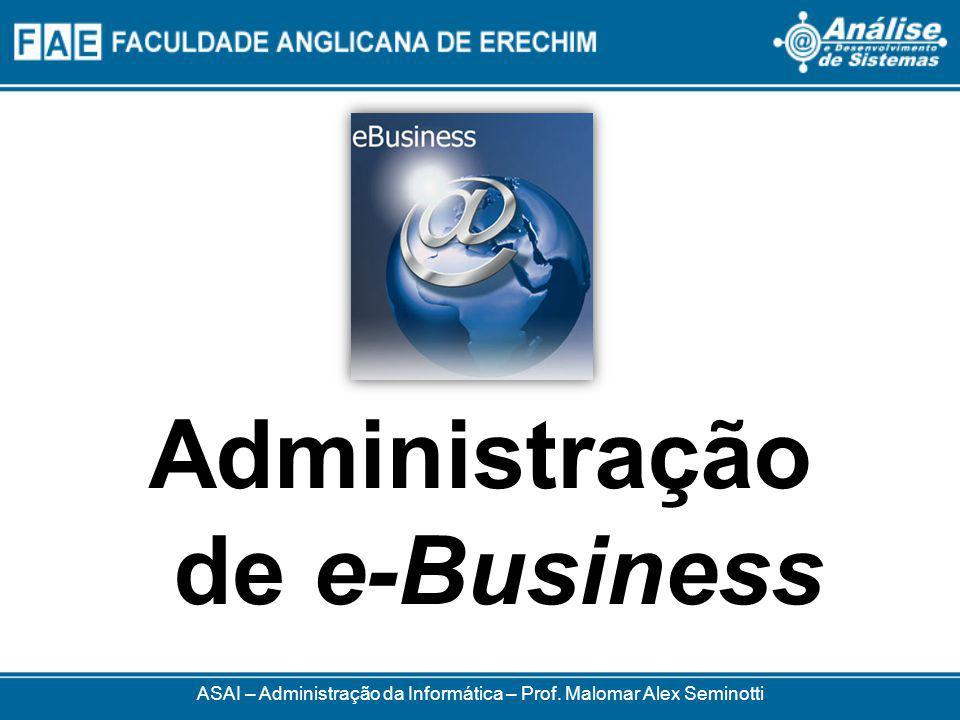 Administração de e-Business