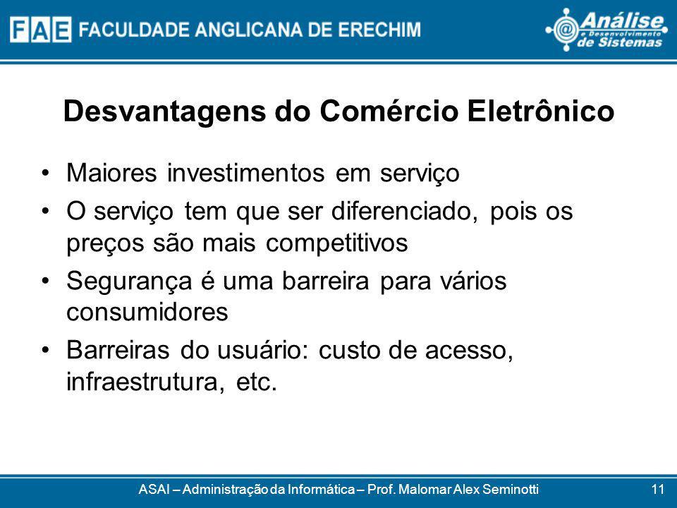 Desvantagens do Comércio Eletrônico
