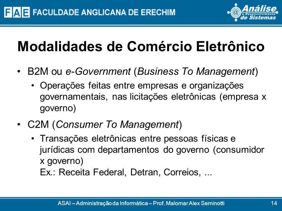 Modalidades de Comércio Eletrônico