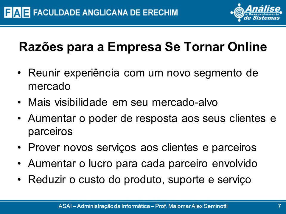 Razões para a Empresa Se Tornar Online