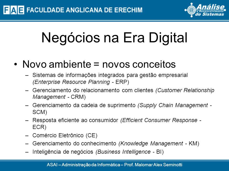 Negócios na Era Digital