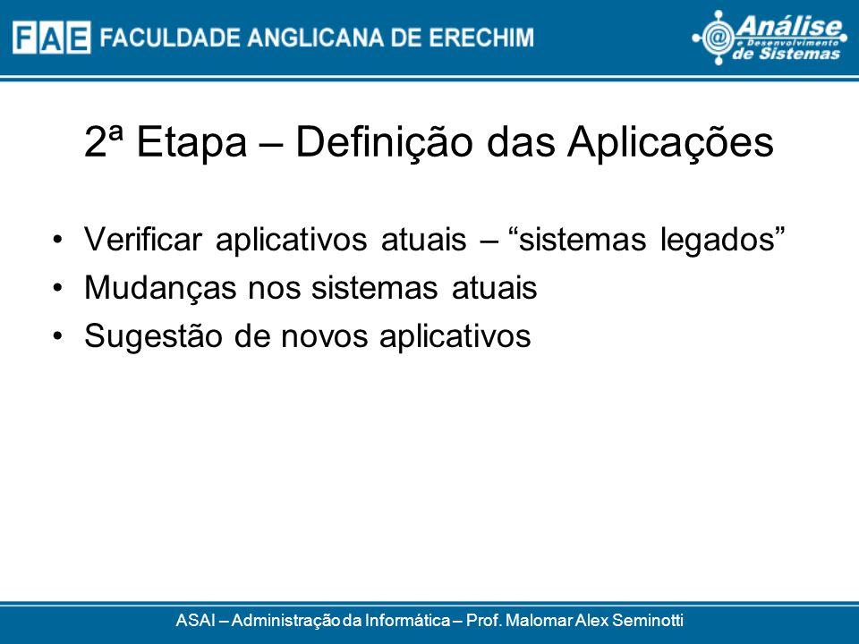 2ª Etapa – Definição das Aplicações