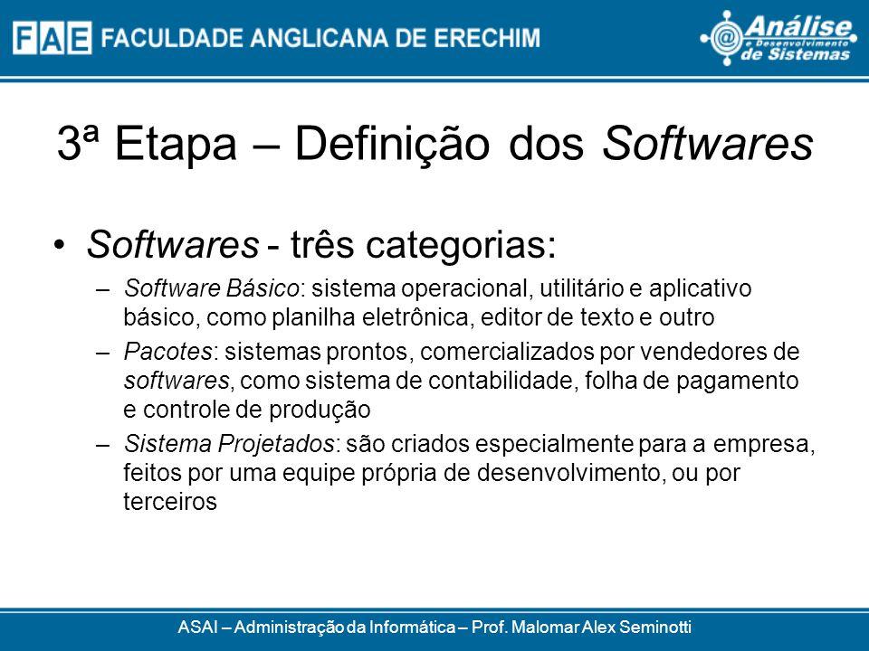 3ª Etapa – Definição dos Softwares