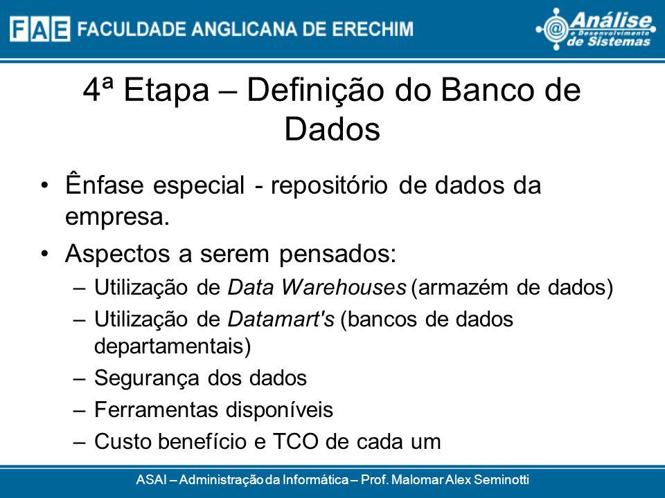 4ª Etapa – Definição do Banco de Dados