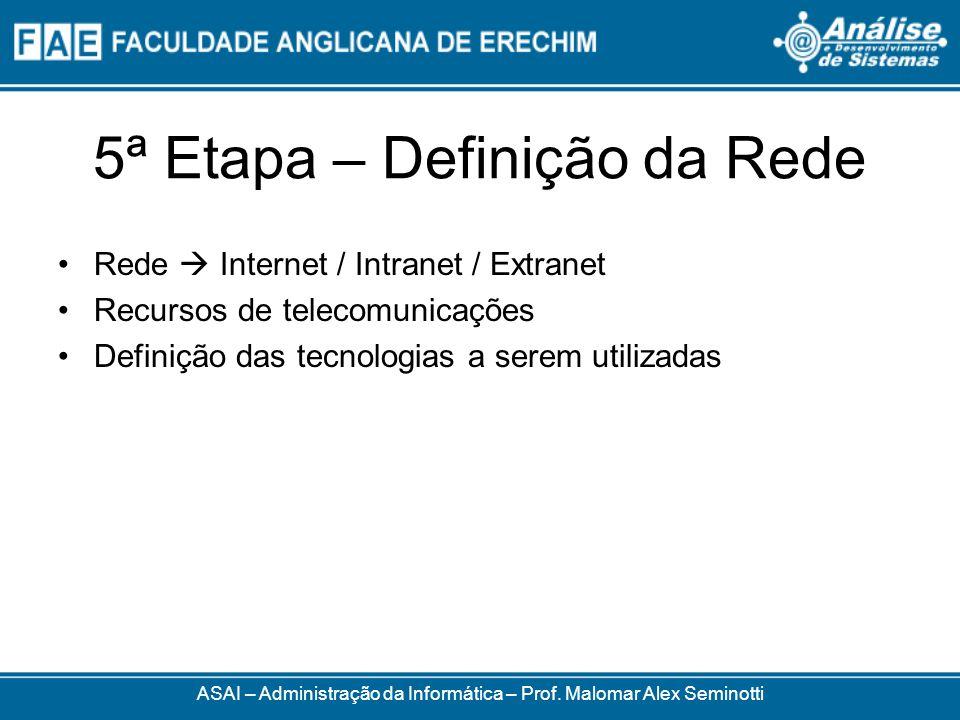 5ª Etapa – Definição da Rede