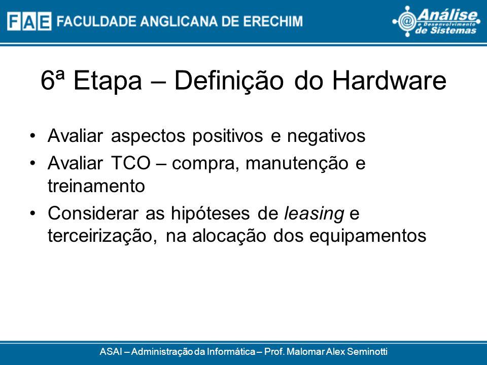 6ª Etapa – Definição do Hardware
