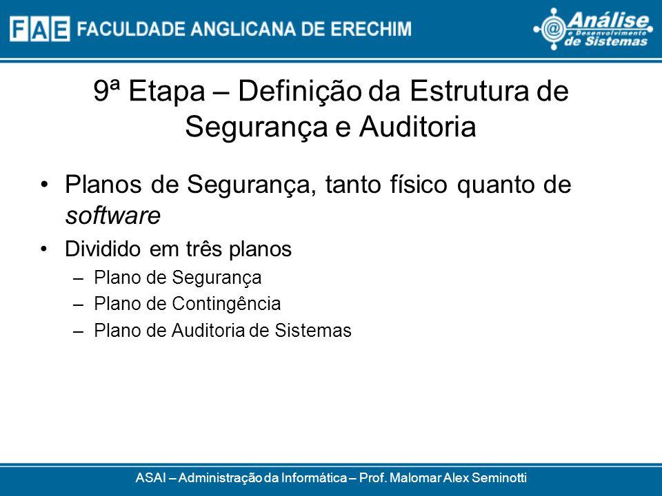 9ª Etapa – Definição da Estrutura de Segurança e Auditoria
