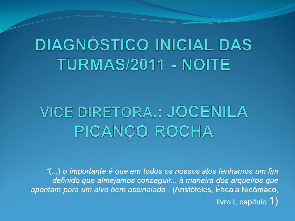 DIAGNÓSTICO INICIAL DAS TURMAS/2011 - NOITE VICE DIRETORA
