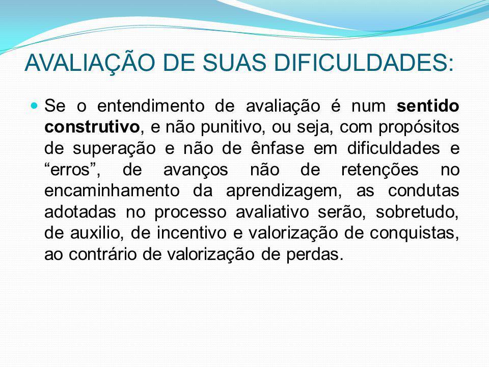 AVALIAÇÃO DE SUAS DIFICULDADES: