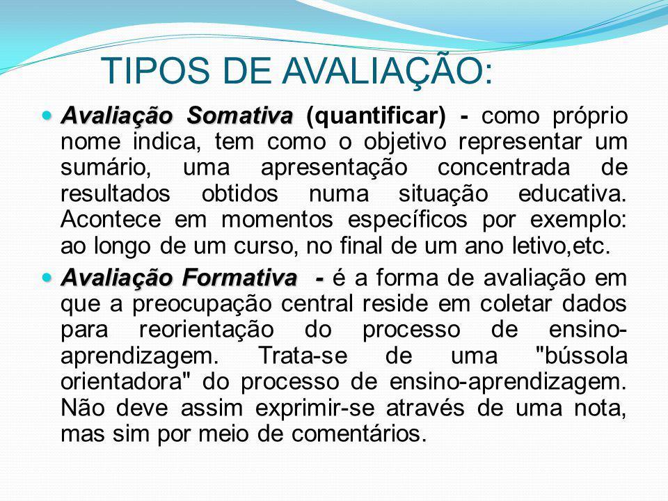 TIPOS DE AVALIAÇÃO: