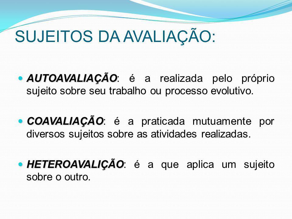 SUJEITOS DA AVALIAÇÃO: