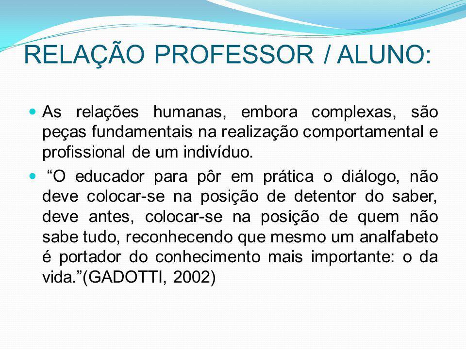 RELAÇÃO PROFESSOR / ALUNO: