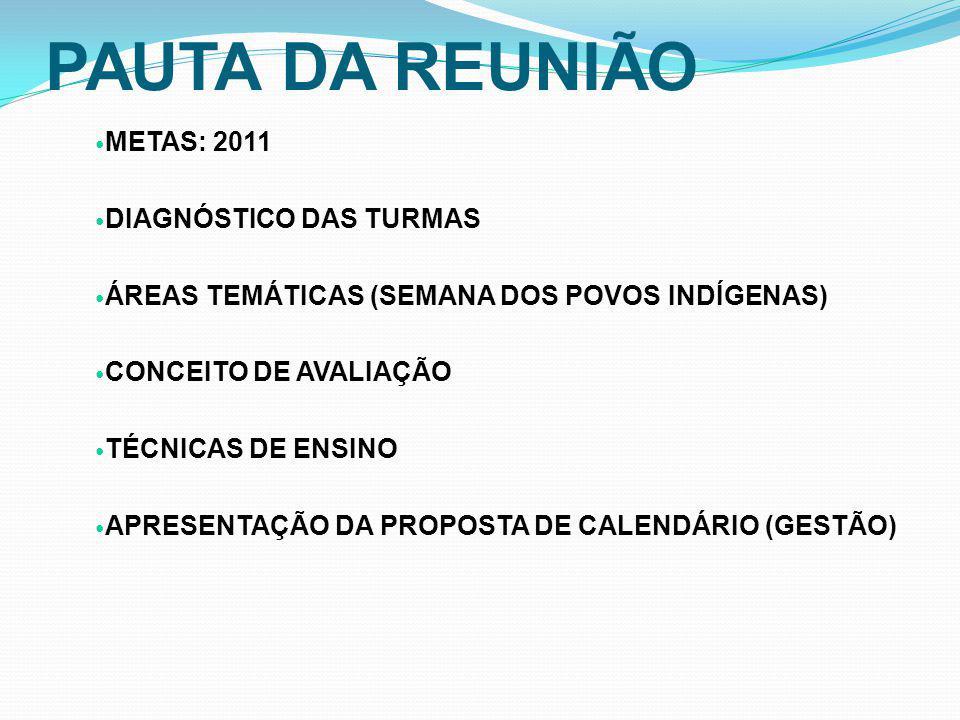 PAUTA DA REUNIÃO METAS: 2011 DIAGNÓSTICO DAS TURMAS