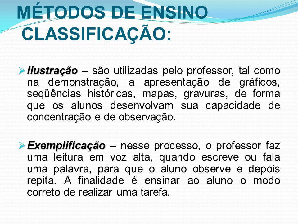MÉTODOS DE ENSINO CLASSIFICAÇÃO: