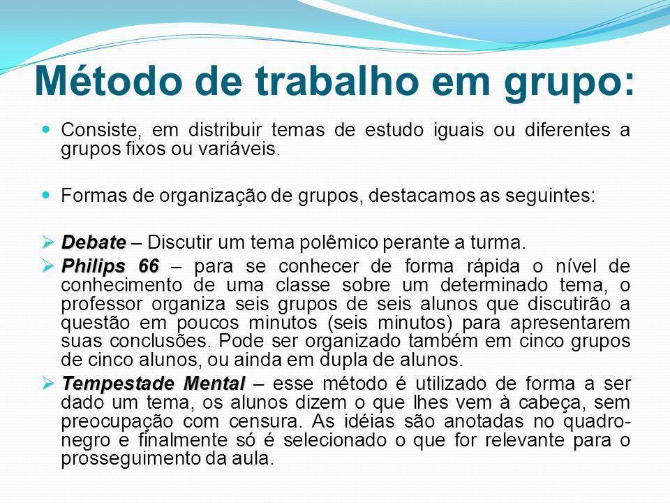 Método de trabalho em grupo:
