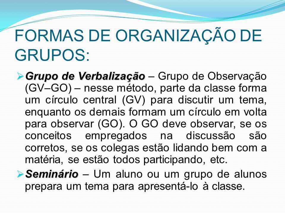 FORMAS DE ORGANIZAÇÃO DE GRUPOS: