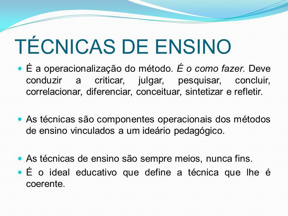 TÉCNICAS DE ENSINO